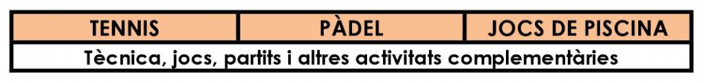 Taula Tennis Padel jocs